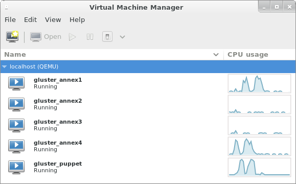 Notice the two peaks on the puppet server which correspond to the valleys on annex{1,4}.